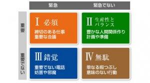 http://www.franklinplanner.co.jp/system/important.html